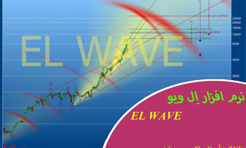 نرم افزار Download elwave