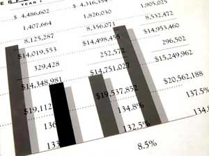 متغیرهای مالی و اقتصادی