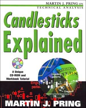 Martin J Pring Candlesticks Explained