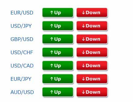 برخی اصطلاحات بازار ارز