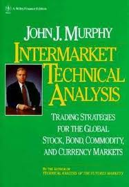 Trading Strategies For The Global Stock