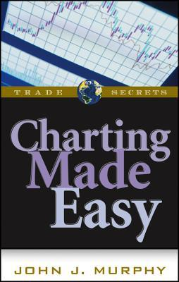 John J Murphy – Charting Made Easy