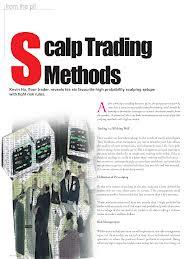 LBR Scalp setups