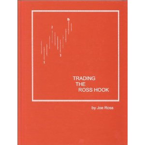 Joe Ross – Trading The Ross Hook