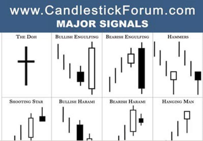 jp-candlesticks