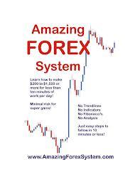 Amazing Forex System