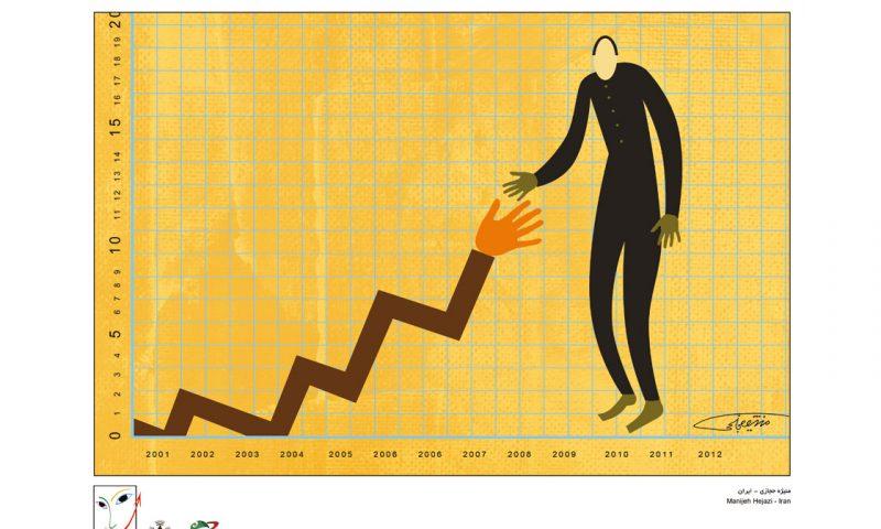 مزاياي معاملات آنلاين نسبت به ساير شيوهها
