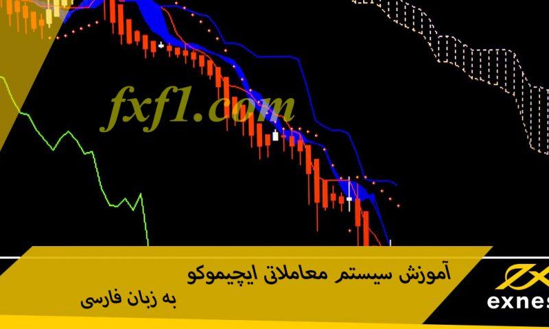 مجموعه کامل آموزش استراتژی معاملاتی ایچیموکو به زبان فارسی