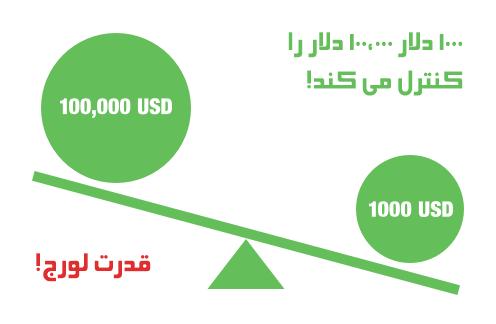 ضریب اهرمی (leverage)