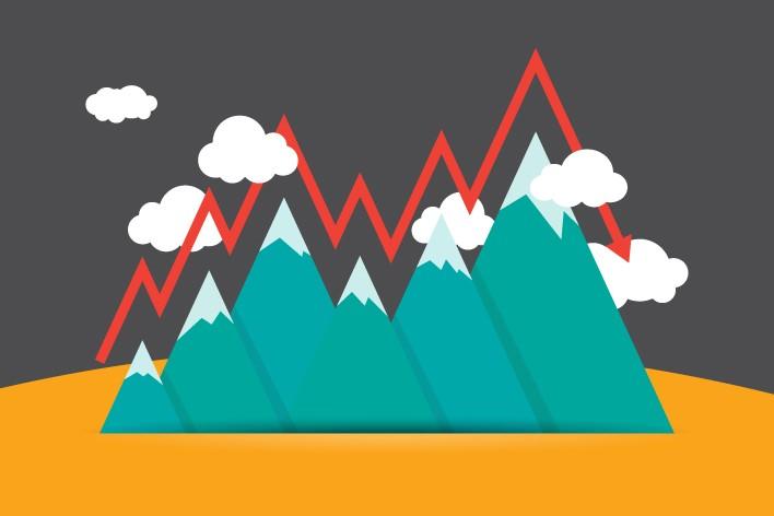 استفاده از فراریت (Volatility) و همبستگی ارزها (Currency Correlation)