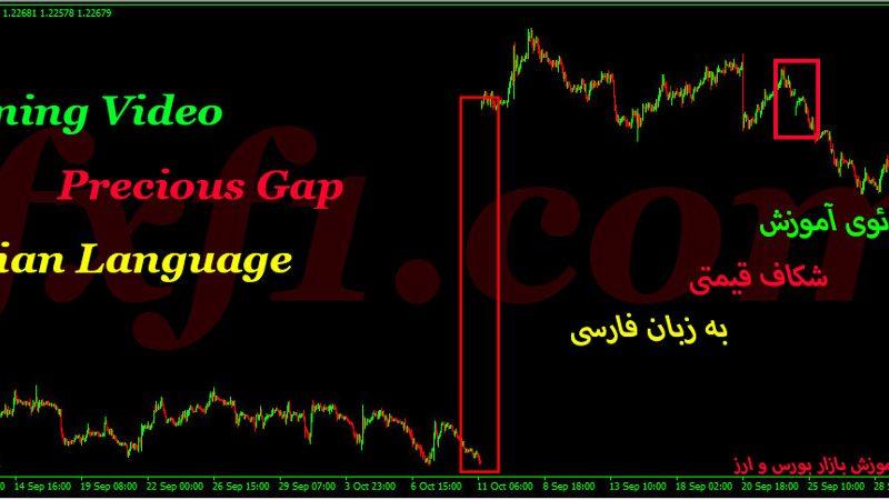 استراتژی معامله در شکاف های قیمتی یا Gap