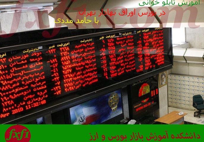 تابلو خوانی در تالار بورس اوراق بهادار تهران