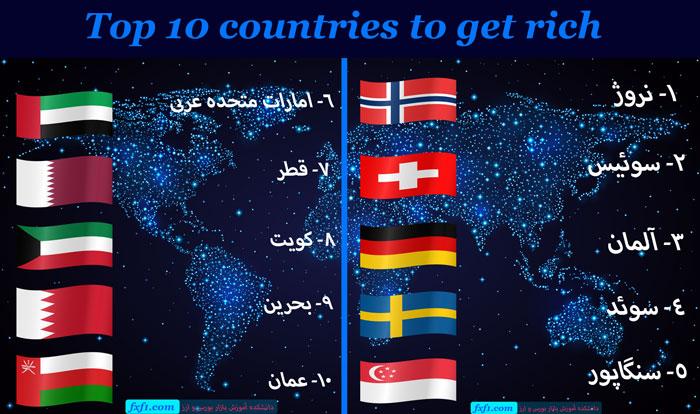 10 کشور برتر برای ثروتمند شدن