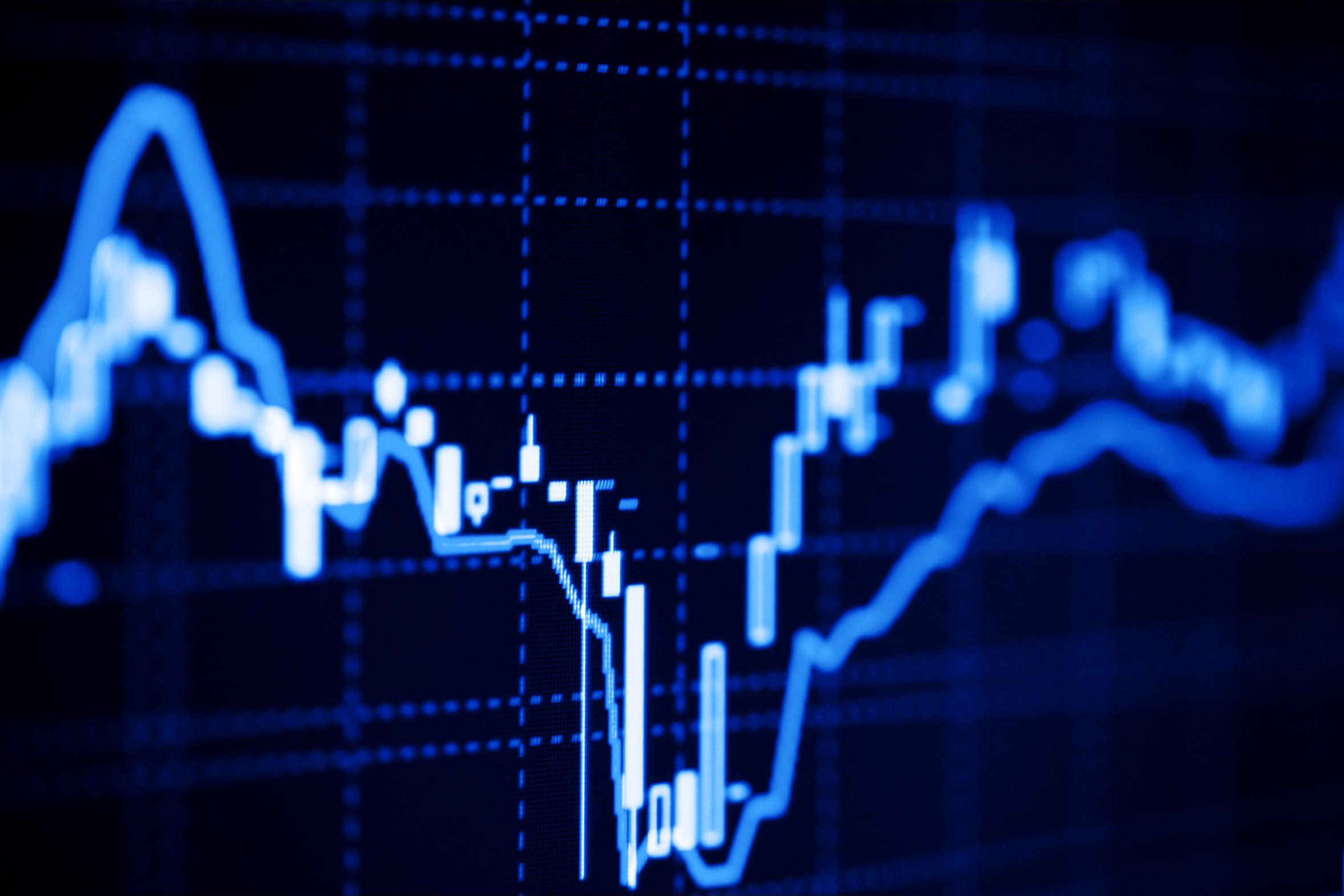 زیان گریزی در بازارهای مالی