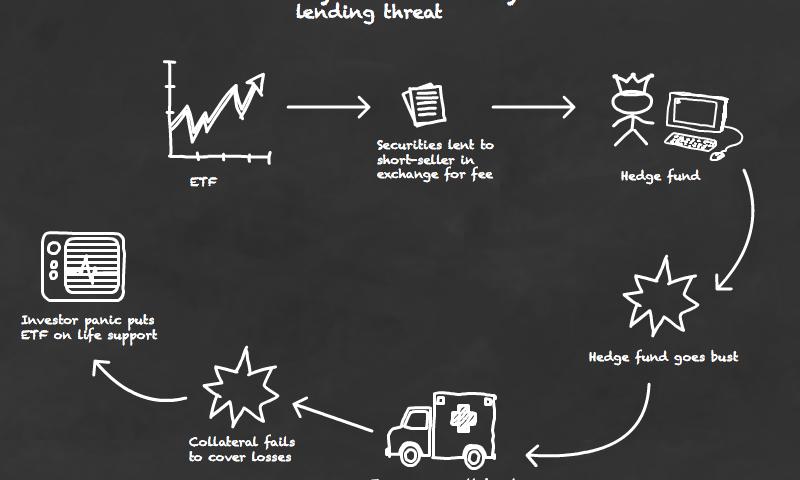 پیشنهادی برای بیت کوین; طرحی که نمیتوانند رد کنند !