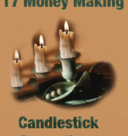 ۱۷ Money Making Candlestick Formations
