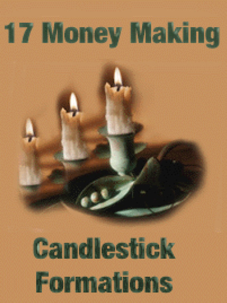 17 Money Making Candlestick Formations