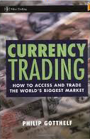 How to Access and Trade the World's Biggest Market