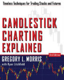 greg morris candlestick charting explained