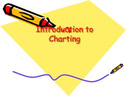 introduction to charting