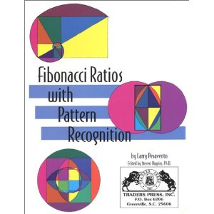 Fibonacci Ratios with Pattern Recognition